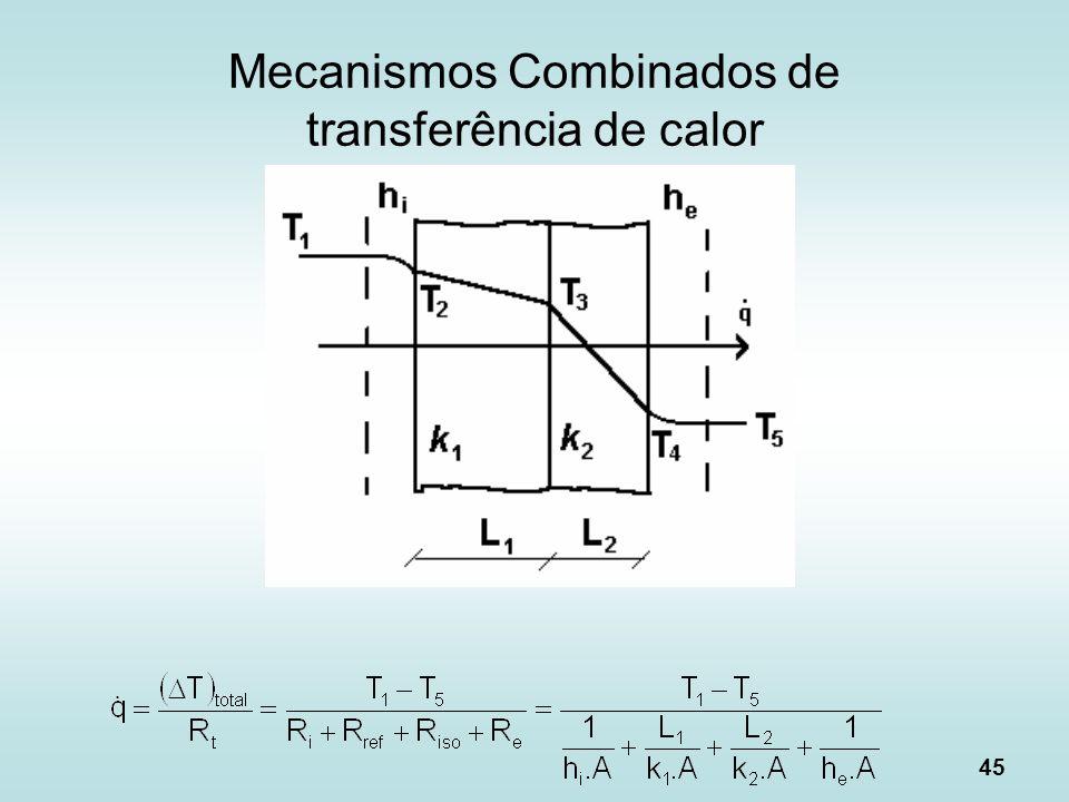 45 Mecanismos Combinados de transferência de calor