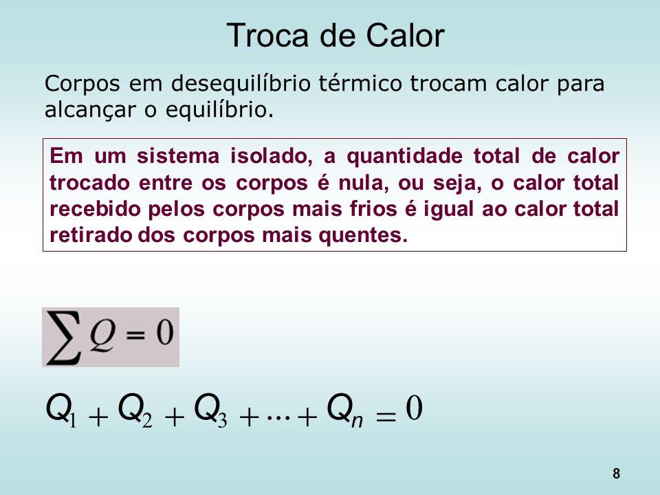 8 Troca de Calor Corpos em desequilíbrio térmico trocam calor para alcançar o equilíbrio. 0... 321 n QQQQ Em um sistema isolado, a quantidade total de