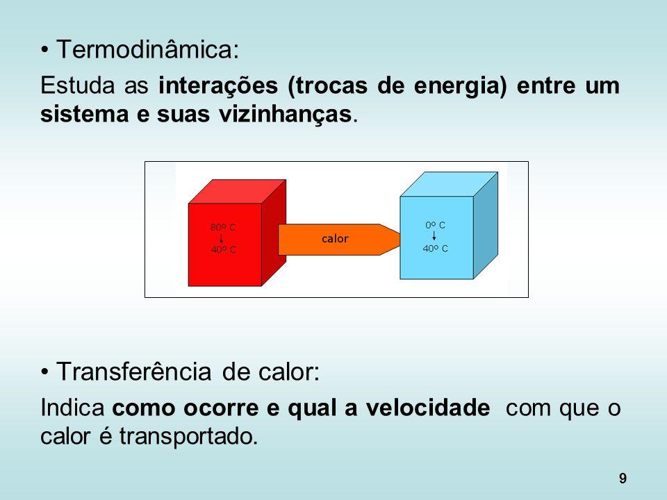 9 Termodinâmica: Estuda as interações (trocas de energia) entre um sistema e suas vizinhanças. Transferência de calor: Indica como ocorre e qual a vel