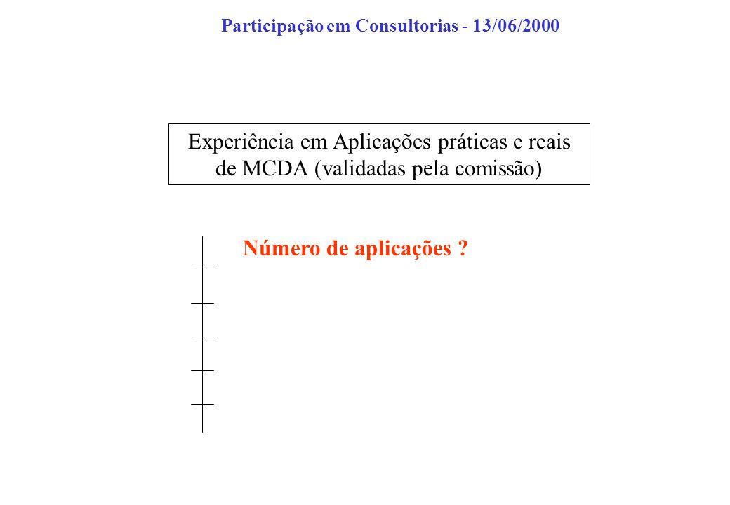 Experiência em Aplicações práticas e reais de MCDA (validadas pela comissão) Participação em Consultorias - 13/06/2000 Número de aplicações ?