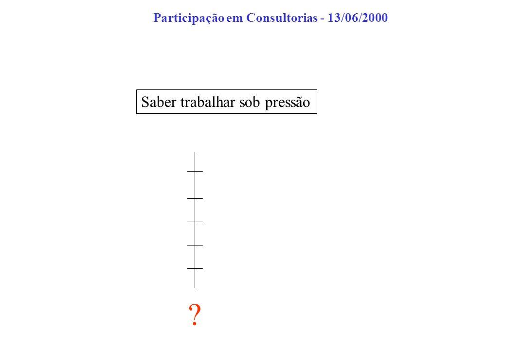 Saber trabalhar sob pressão Participação em Consultorias - 13/06/2000 ?
