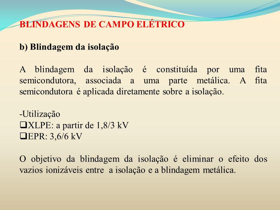BLINDAGENS DE CAMPO ELÉTRICO b) Blindagem da isolação A blindagem da isolação é constituída por uma fita semicondutora, associada a uma parte metálica
