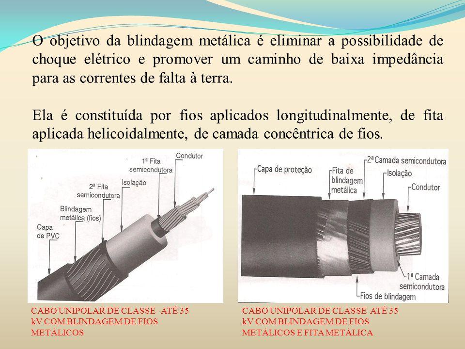 O objetivo da blindagem metálica é eliminar a possibilidade de choque elétrico e promover um caminho de baixa impedância para as correntes de falta à