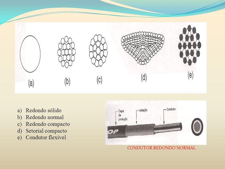 a)Redondo sólido b)Redondo normal c)Redondo compacto d)Setorial compacto e)Condutor flexível CONDUTOR REDONDO NORMAL