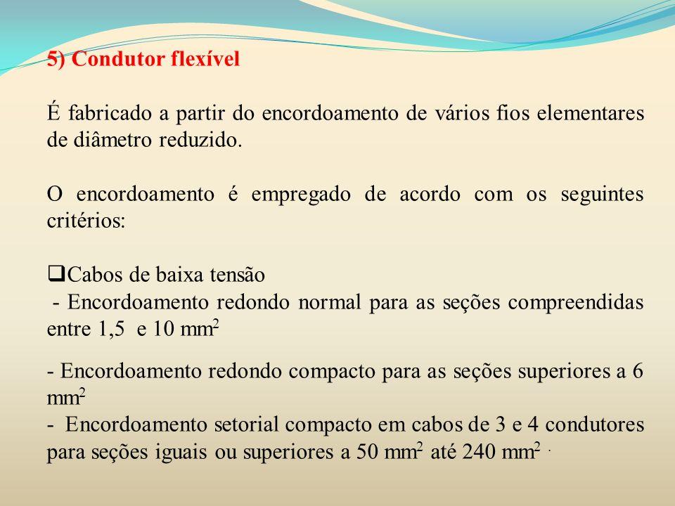 EXEMPLOS CONDUTOR REDONDO DE MÚLTIPLAS CAMADAS CONDUTOR REDONDO COMPACTO CONDUTOR SETORIAL COMPACTO