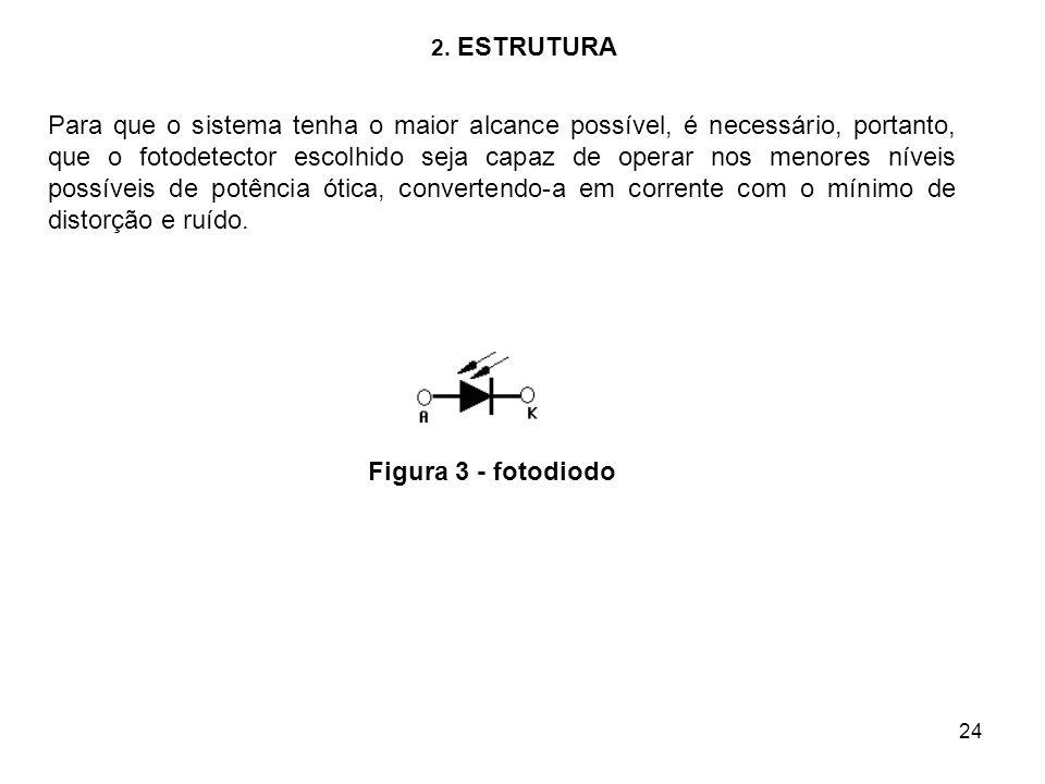 24 2. ESTRUTURA Para que o sistema tenha o maior alcance possível, é necessário, portanto, que o fotodetector escolhido seja capaz de operar nos menor