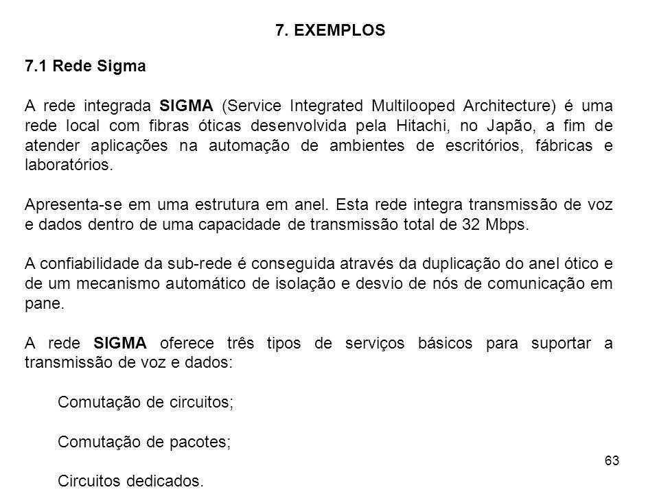 63 7. EXEMPLOS 7.1 Rede Sigma A rede integrada SIGMA (Service Integrated Multilooped Architecture) é uma rede local com fibras óticas desenvolvida pel