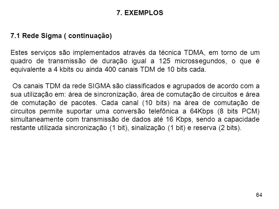 64 7. EXEMPLOS 7.1 Rede Sigma ( continuação) Estes serviços são implementados através da técnica TDMA, em torno de um quadro de transmissão de duração