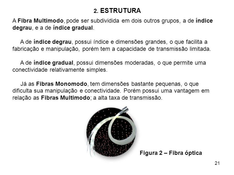 21 2. ESTRUTURA A Fibra Multimodo, pode ser subdividida em dois outros grupos, a de índice degrau, e a de índice gradual. A de índice degrau, possui í