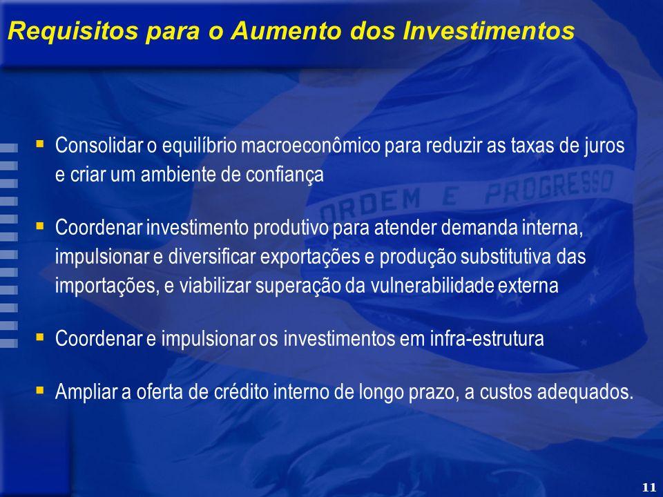 11 Requisitos para o Aumento dos Investimentos Consolidar o equilíbrio macroeconômico para reduzir as taxas de juros e criar um ambiente de confiança