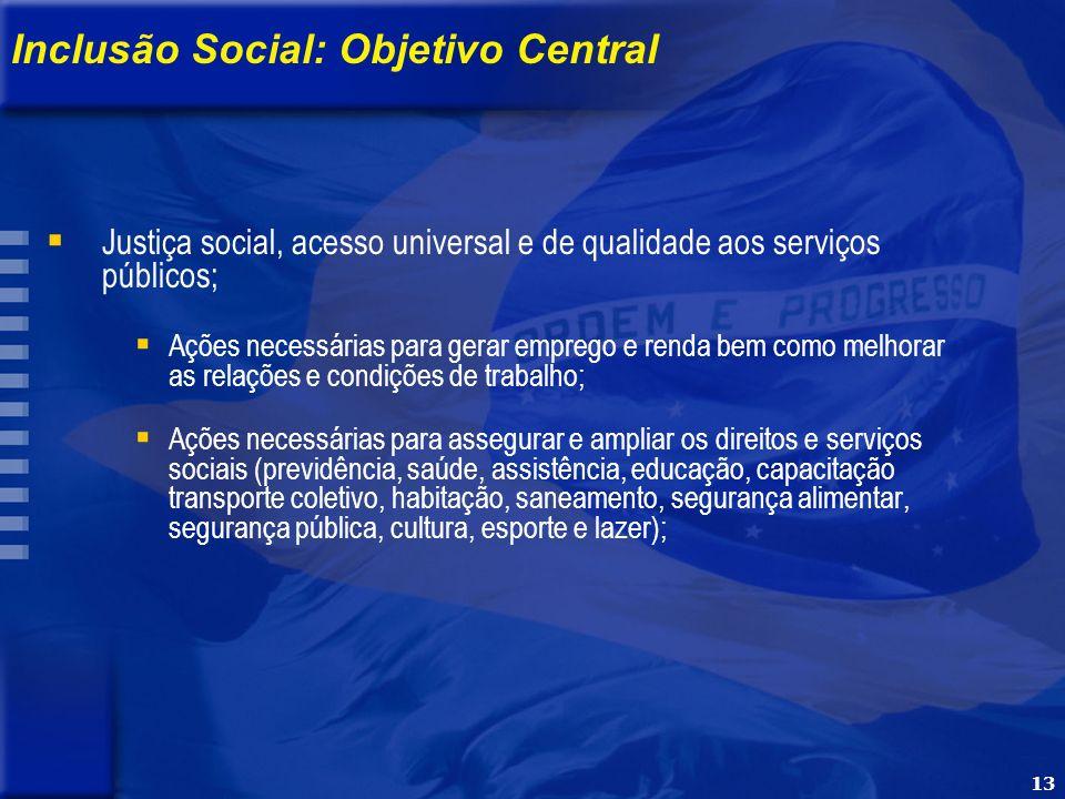 13 Justiça social, acesso universal e de qualidade aos serviços públicos; Ações necessárias para gerar emprego e renda bem como melhorar as relações e