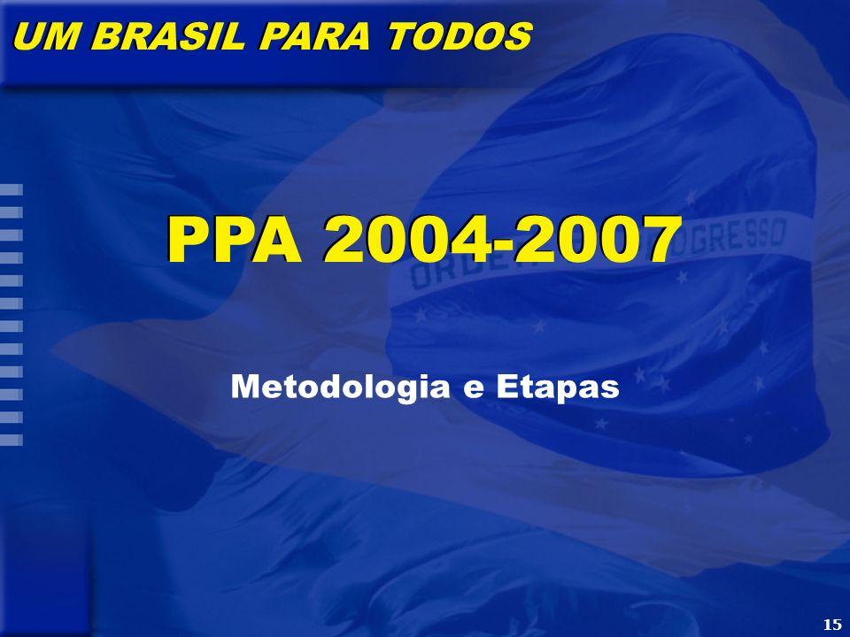 15 Metodologia e Etapas PPA 2004-2007 UM BRASIL PARA TODOS