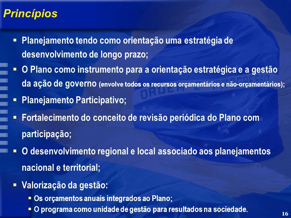 16 Princípios Planejamento tendo como orientação uma estratégia de desenvolvimento de longo prazo; O Plano como instrumento para a orientação estratégica e a gestão da ação de governo (envolve todos os recursos orçamentários e não-orçamentários); Planejamento Participativo; Fortalecimento do conceito de revisão periódica do Plano com participação; O desenvolvimento regional e local associado aos planejamentos nacional e territorial; Valorização da gestão: Os orçamentos anuais integrados ao Plano; O programa como unidade de gestão para resultados na sociedade.
