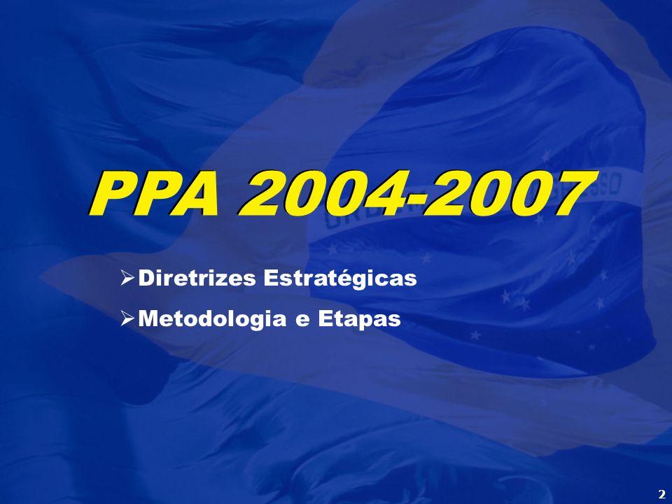 2 Diretrizes Estratégicas Metodologia e Etapas PPA 2004-2007 2