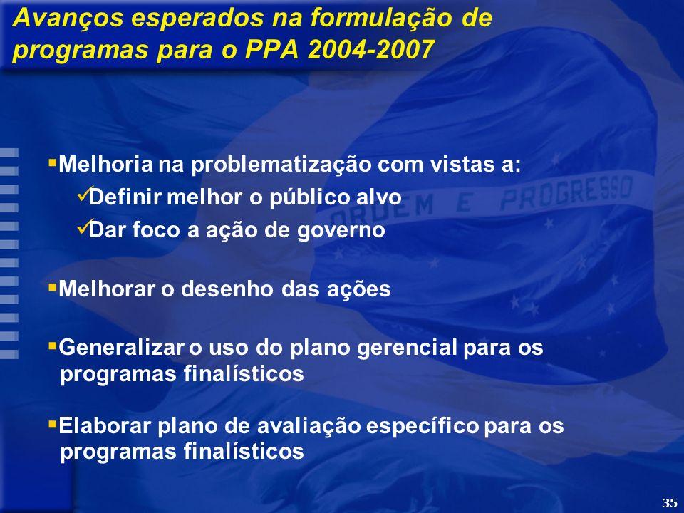 35 Avanços esperados na formulação de programas para o PPA 2004-2007 Melhoria na problematização com vistas a: Definir melhor o público alvo Dar foco
