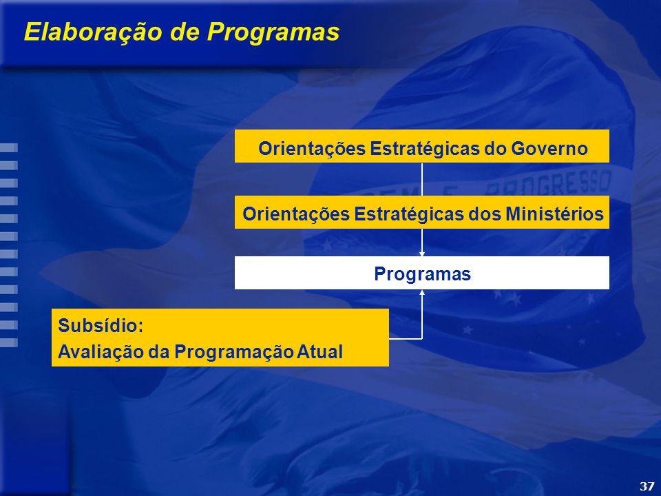 37 OBJETIVO Elaboração de Programas Subsídio: Avaliação da Programação Atual Programas Orientações Estratégicas dos Ministérios Orientações Estratégic