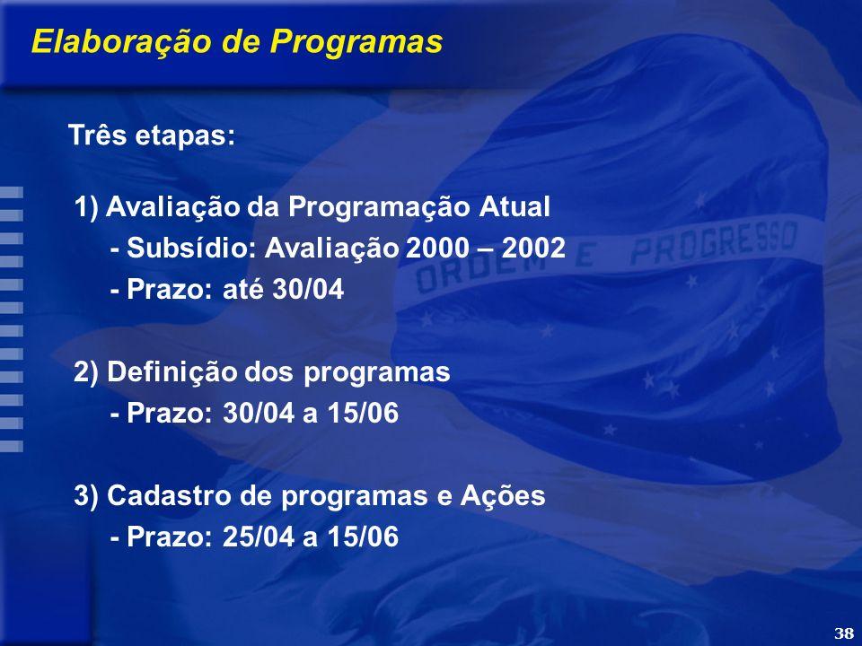 38 OBJETIVO Apresentar a metodologia e o processo de elaboração do PPA 2004-2007 Elaboração de Programas 1) Avaliação da Programação Atual - Subsídio: Avaliação 2000 – 2002 - Prazo: até 30/04 2) Definição dos programas - Prazo: 30/04 a 15/06 3) Cadastro de programas e Ações - Prazo: 25/04 a 15/06 Três etapas: 38