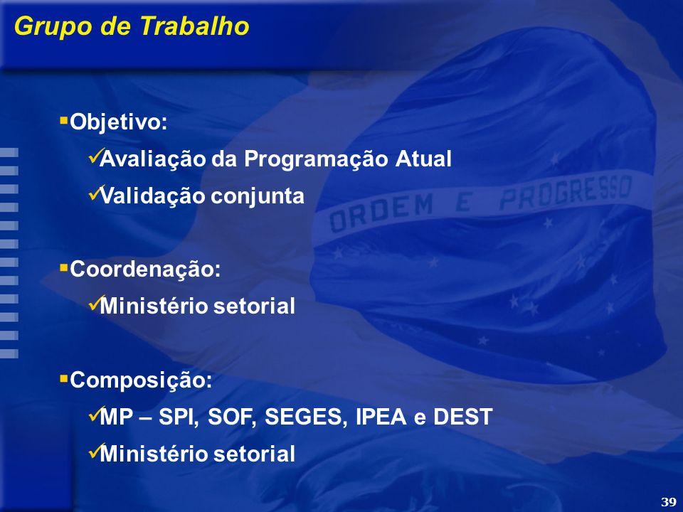 39 Grupo de Trabalho Objetivo: Avaliação da Programação Atual Validação conjunta Coordenação: Ministério setorial Composição: MP – SPI, SOF, SEGES, IP