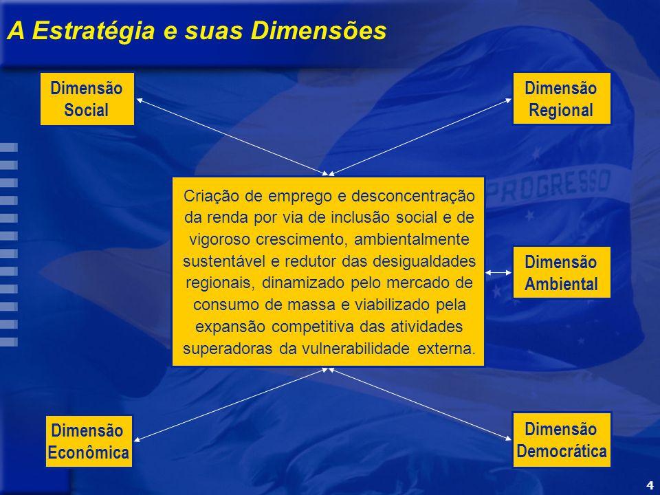 4 Dimensão Social Dimensão Econômica Dimensão Democrática Dimensão Regional A Estratégia e suas Dimensões Criação de emprego e desconcentração da rend