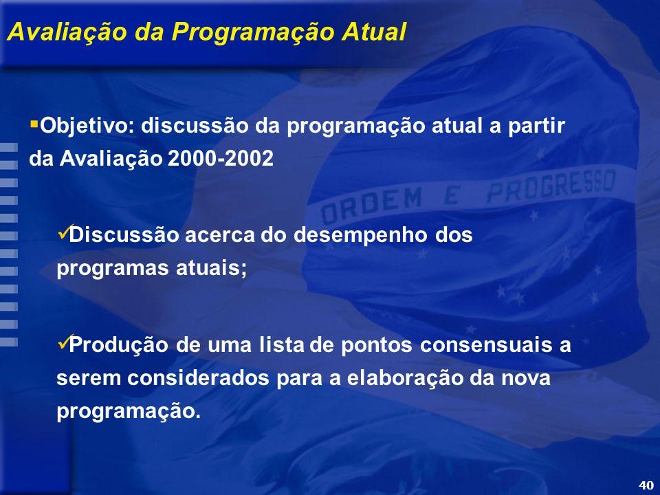 40 OBJETIVO Apresentar a metodologia e o processo de elaboração do PPA 2004-2007 Avaliação da Programação Atual Objetivo: discussão da programação atu