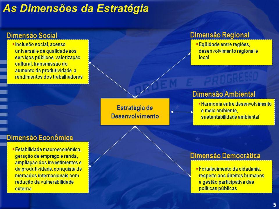 5 Estratégia de Desenvolvimento Dimensão Social As Dimensões da Estratégia Inclusão social, acesso universal e de qualidade aos serviços públicos, valorização cultural, transmissão do aumento da produtividade a rendimentos dos trabalhadores Dimensão Regional Eqüidade entre regiões, desenvolvimento regional e local Dimensão Democrática Fortalecimento da cidadania, respeito aos direitos humanos e gestão participativa das políticas públicas Dimensão Econômica Estabilidade macroeconômica, geração de emprego e renda, ampliação dos investimentos e da produtividade, conquista de mercados internacionais com redução da vulnerabilidade externa Dimensão Ambiental Harmonia entre desenvolvimento e meio ambiente, sustentabilidade ambiental