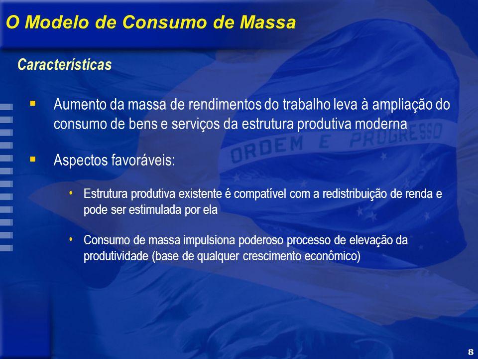 8 O Modelo de Consumo de Massa Características Aumento da massa de rendimentos do trabalho leva à ampliação do consumo de bens e serviços da estrutura