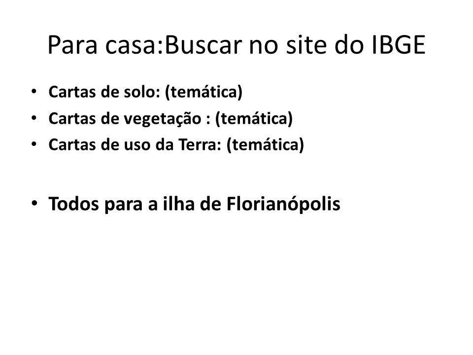 Para casa:Buscar no site do IBGE Cartas de solo: (temática) Cartas de vegetação : (temática) Cartas de uso da Terra: (temática) Todos para a ilha de F
