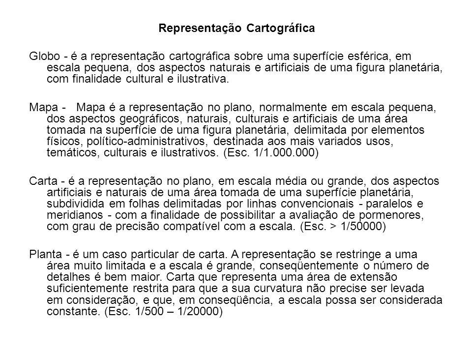 Representação Cartográfica Globo - é a representação cartográfica sobre uma superfície esférica, em escala pequena, dos aspectos naturais e artificiai