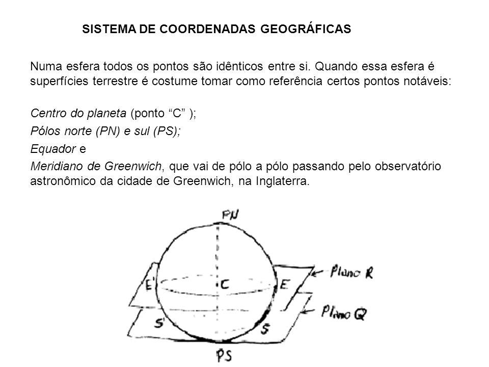 Graus de Latitude (e longitude) são medidas referentes ao ângulo no centro da esfera Coordenadas geográficas – Latitude e Longitude A latitude é contada de 0º a 90º a partir do equador em direção aos pólos, sendo positiva para o norte e negativa para o sul.