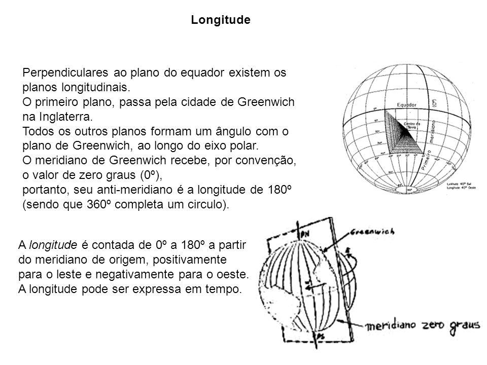 Longitude Perpendiculares ao plano do equador existem os planos longitudinais. O primeiro plano, passa pela cidade de Greenwich na Inglaterra. Todos o