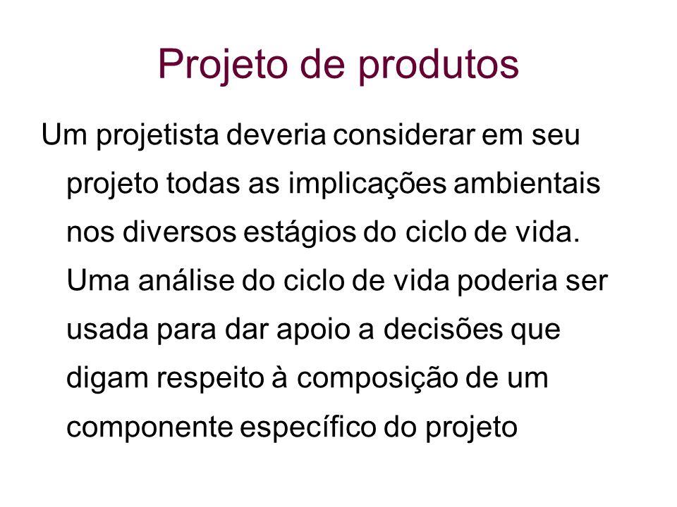 Projeto de produtos Um projetista deveria considerar em seu projeto todas as implicações ambientais nos diversos estágios do ciclo de vida.