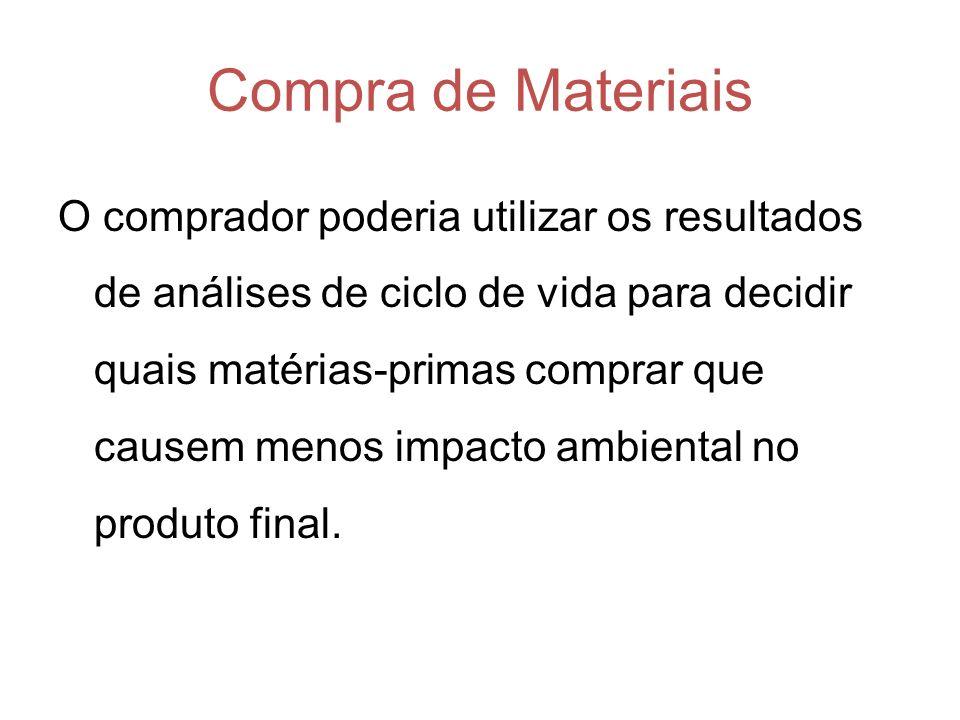 Compra de Materiais O comprador poderia utilizar os resultados de análises de ciclo de vida para decidir quais matérias-primas comprar que causem menos impacto ambiental no produto final.