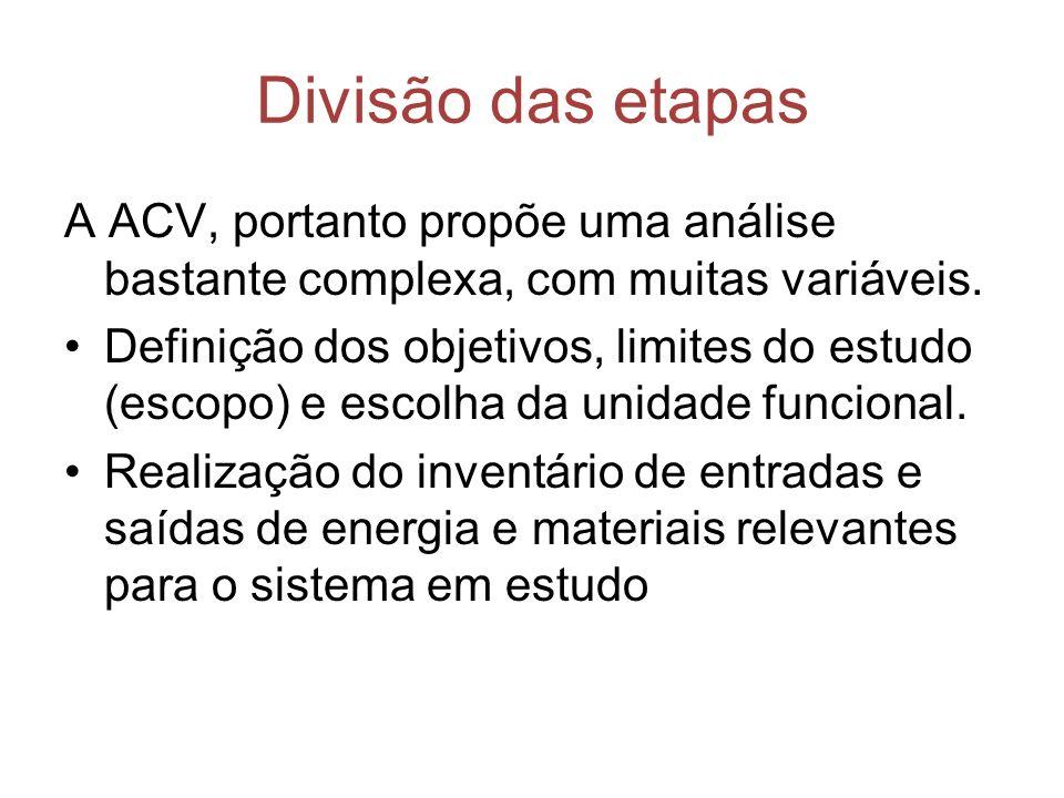 Divisão das etapas A ACV, portanto propõe uma análise bastante complexa, com muitas variáveis.