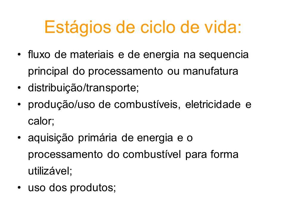 Estágios de ciclo de vida: fluxo de materiais e de energia na sequencia principal do processamento ou manufatura distribuição/transporte; produção/uso de combustíveis, eletricidade e calor; aquisição primária de energia e o processamento do combustível para forma utilizável; uso dos produtos;