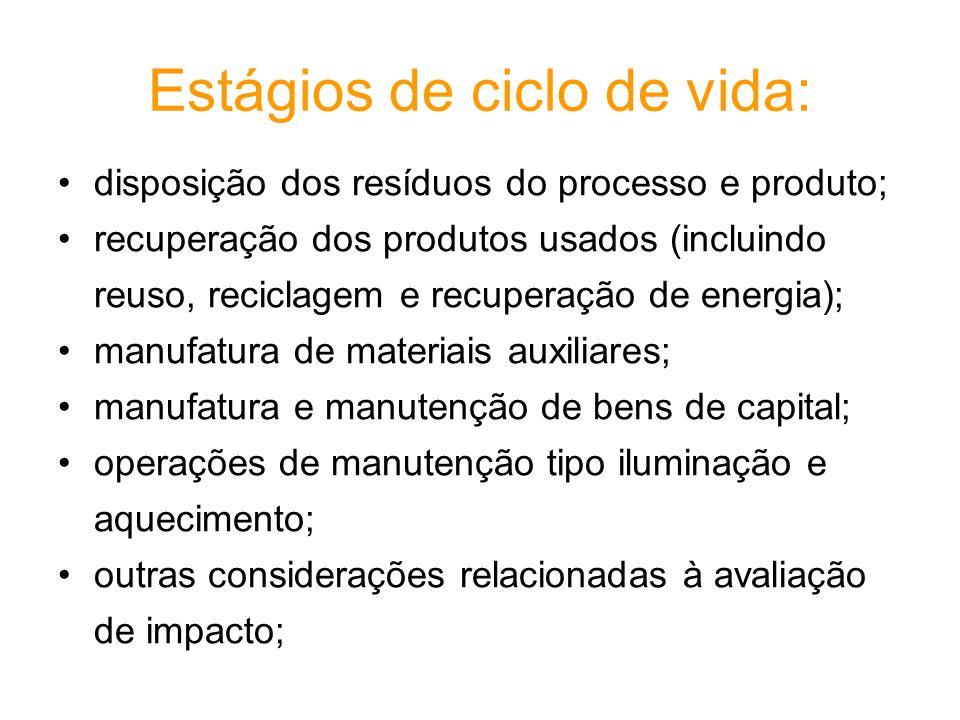 Estágios de ciclo de vida: disposição dos resíduos do processo e produto; recuperação dos produtos usados (incluindo reuso, reciclagem e recuperação de energia); manufatura de materiais auxiliares; manufatura e manutenção de bens de capital; operações de manutenção tipo iluminação e aquecimento; outras considerações relacionadas à avaliação de impacto;