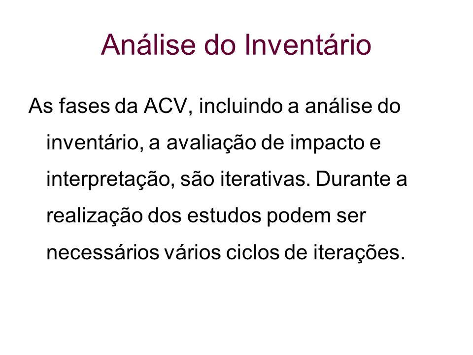 Análise do Inventário As fases da ACV, incluindo a análise do inventário, a avaliação de impacto e interpretação, são iterativas.