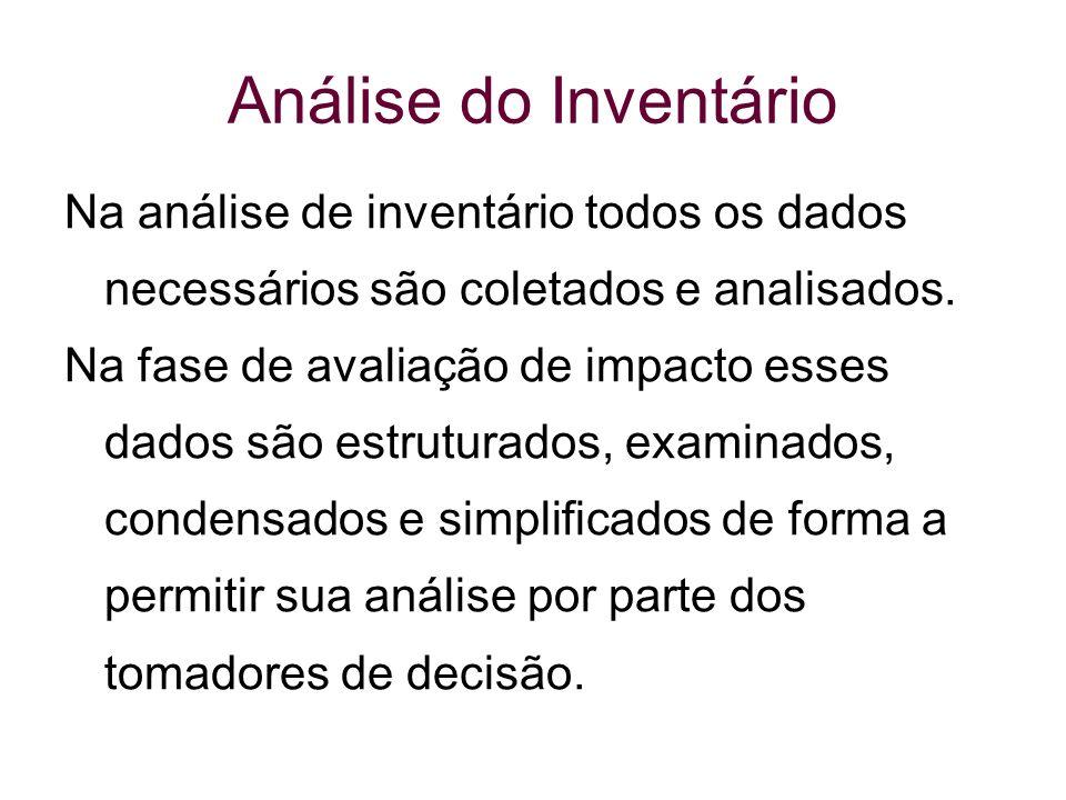 Análise do Inventário Na análise de inventário todos os dados necessários são coletados e analisados.