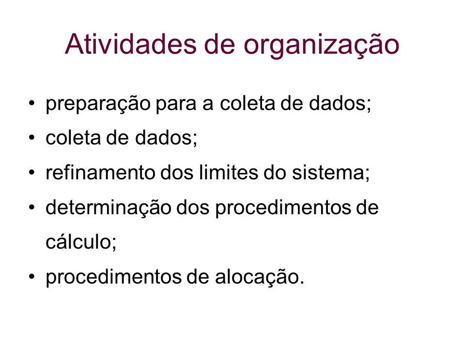 Atividades de organização preparação para a coleta de dados; coleta de dados; refinamento dos limites do sistema; determinação dos procedimentos de cálculo; procedimentos de alocação.