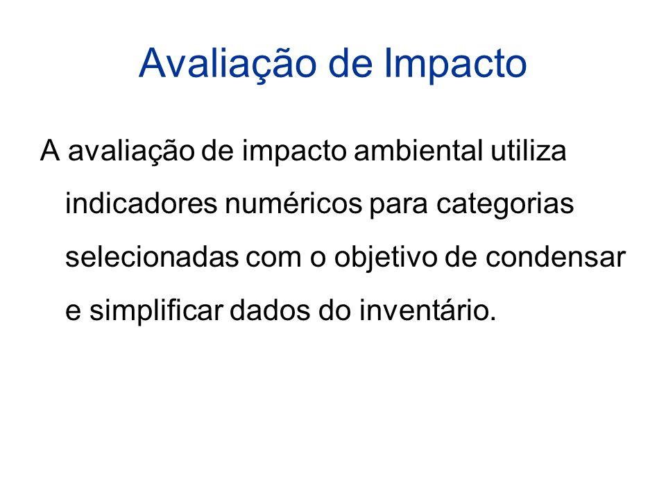 Avaliação de Impacto A avaliação de impacto ambiental utiliza indicadores numéricos para categorias selecionadas com o objetivo de condensar e simplificar dados do inventário.