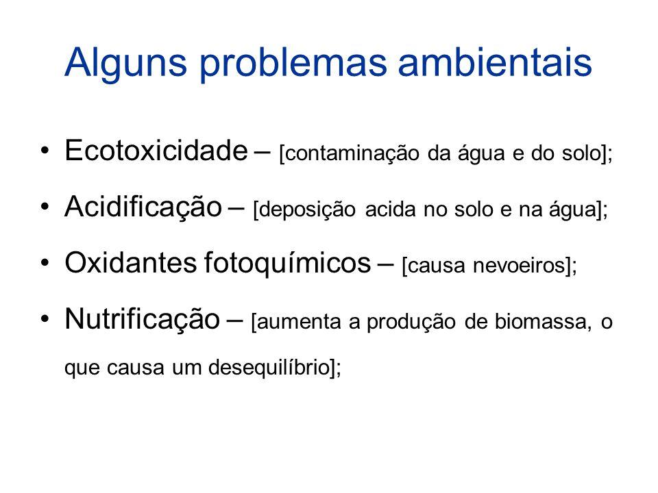 Alguns problemas ambientais Ecotoxicidade – [contaminação da água e do solo]; Acidificação – [deposição acida no solo e na água]; Oxidantes fotoquímicos – [causa nevoeiros]; Nutrificação – [aumenta a produção de biomassa, o que causa um desequilíbrio];