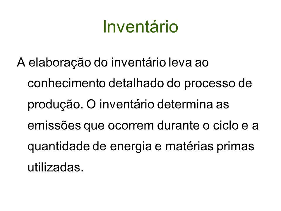Inventário A elaboração do inventário leva ao conhecimento detalhado do processo de produção.