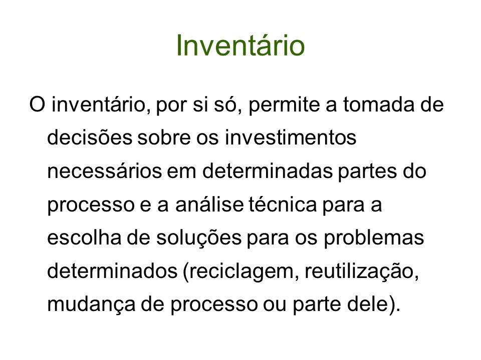 Inventário O inventário, por si só, permite a tomada de decisões sobre os investimentos necessários em determinadas partes do processo e a análise técnica para a escolha de soluções para os problemas determinados (reciclagem, reutilização, mudança de processo ou parte dele).