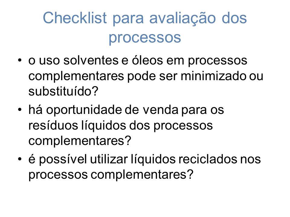 Checklist para avaliação dos processos o uso solventes e óleos em processos complementares pode ser minimizado ou substituído.