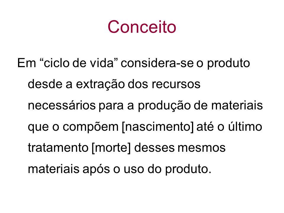 Conceito Em ciclo de vida considera-se o produto desde a extração dos recursos necessários para a produção de materiais que o compõem [nascimento] até o último tratamento [morte] desses mesmos materiais após o uso do produto.