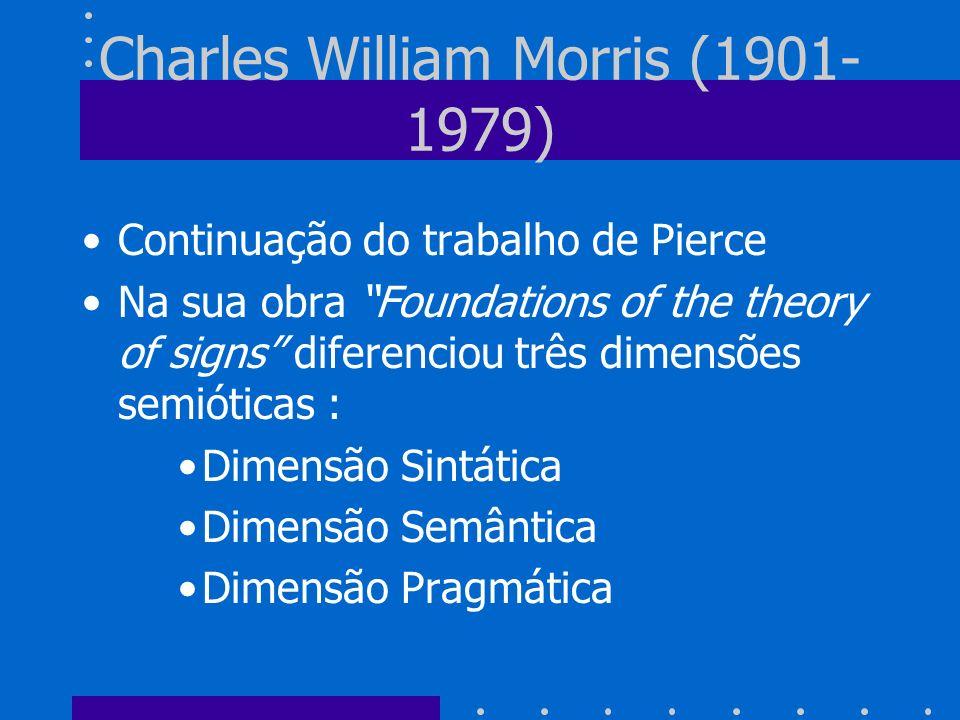 Charles William Morris (1901- 1979) Continuação do trabalho de Pierce Na sua obra Foundations of the theory of signs diferenciou três dimensões semiót