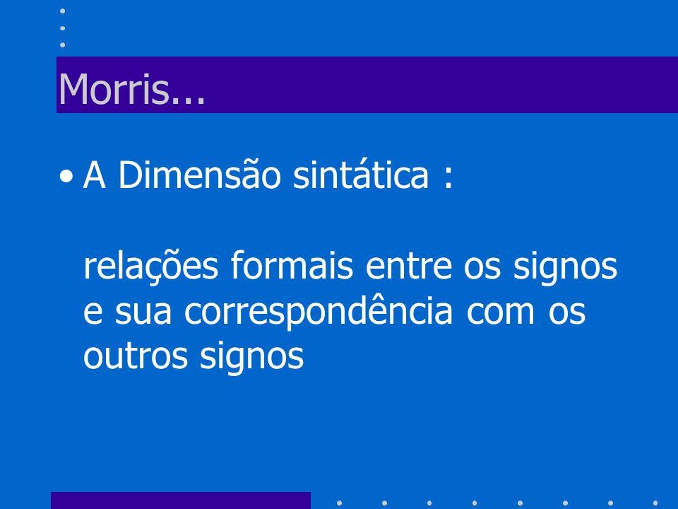 Morris... A Dimensão sintática : relações formais entre os signos e sua correspondência com os outros signos