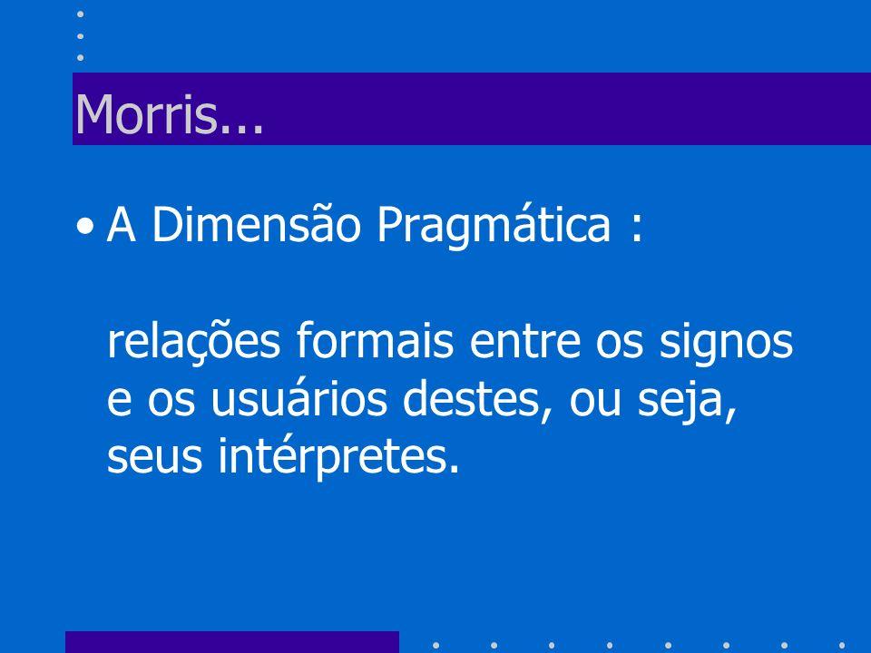 Morris... A Dimensão Pragmática : relações formais entre os signos e os usuários destes, ou seja, seus intérpretes.