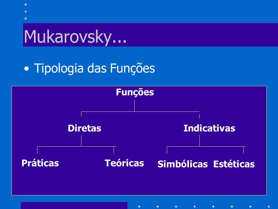 Mukarovsky... Tipologia das Funções Funções DiretasIndicativas PráticasTeóricas SimbólicasEstéticas