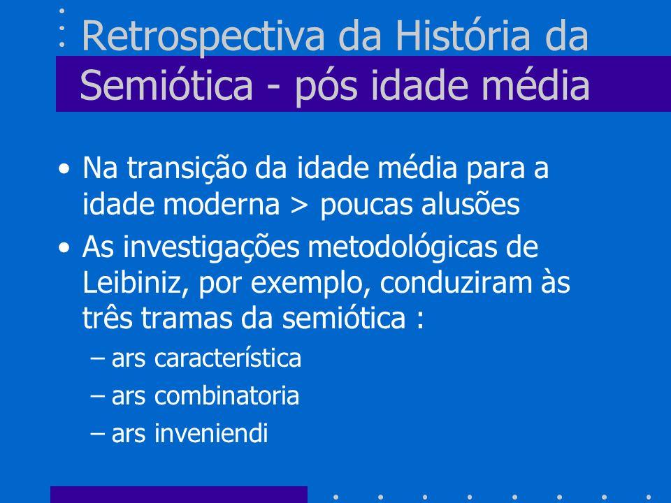 Retrospectiva da História da Semiótica - pós idade média Na transição da idade média para a idade moderna > poucas alusões As investigações metodológi