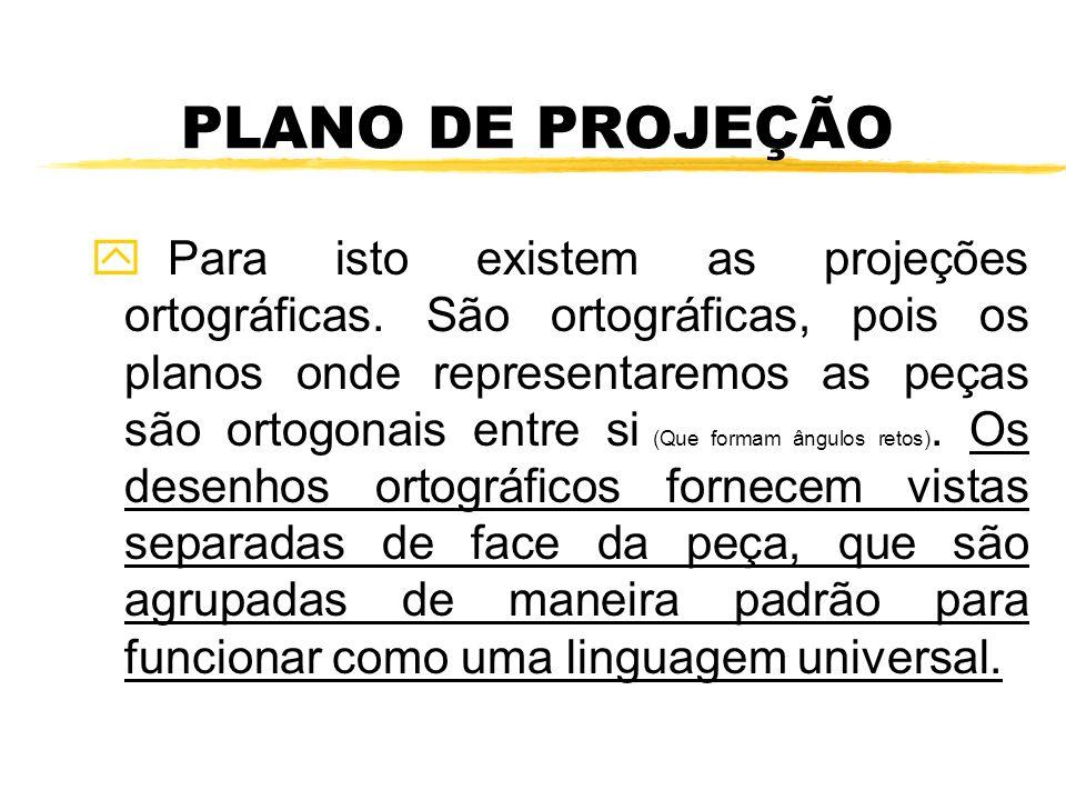 CONSTRUÇÃO DAS VISTAS PRINCIPAIS 1.Dimensões do objeto 2.